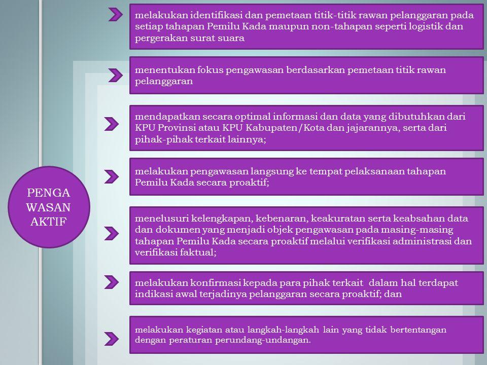 PENGA WASAN AKTIF melakukan identifikasi dan pemetaan titik-titik rawan pelanggaran pada setiap tahapan Pemilu Kada maupun non-tahapan seperti logisti