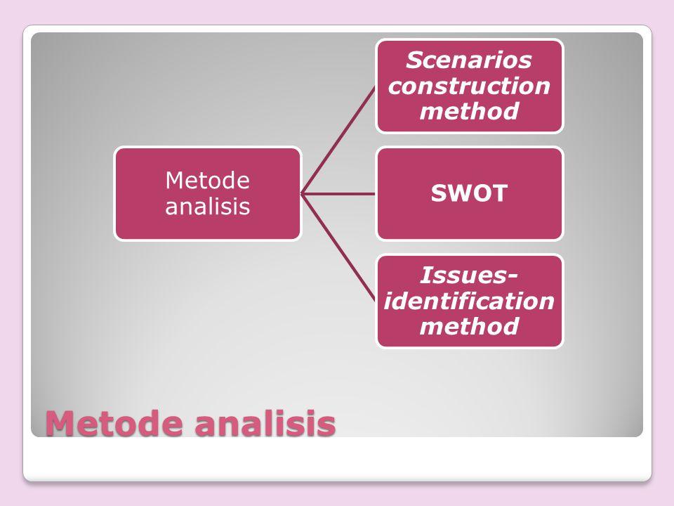 Metode analisis Scenarios construction method SWOT Issues- identification method