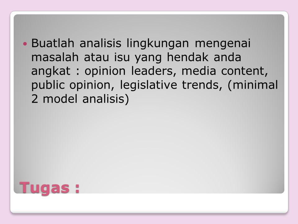Tugas : Buatlah analisis lingkungan mengenai masalah atau isu yang hendak anda angkat : opinion leaders, media content, public opinion, legislative tr