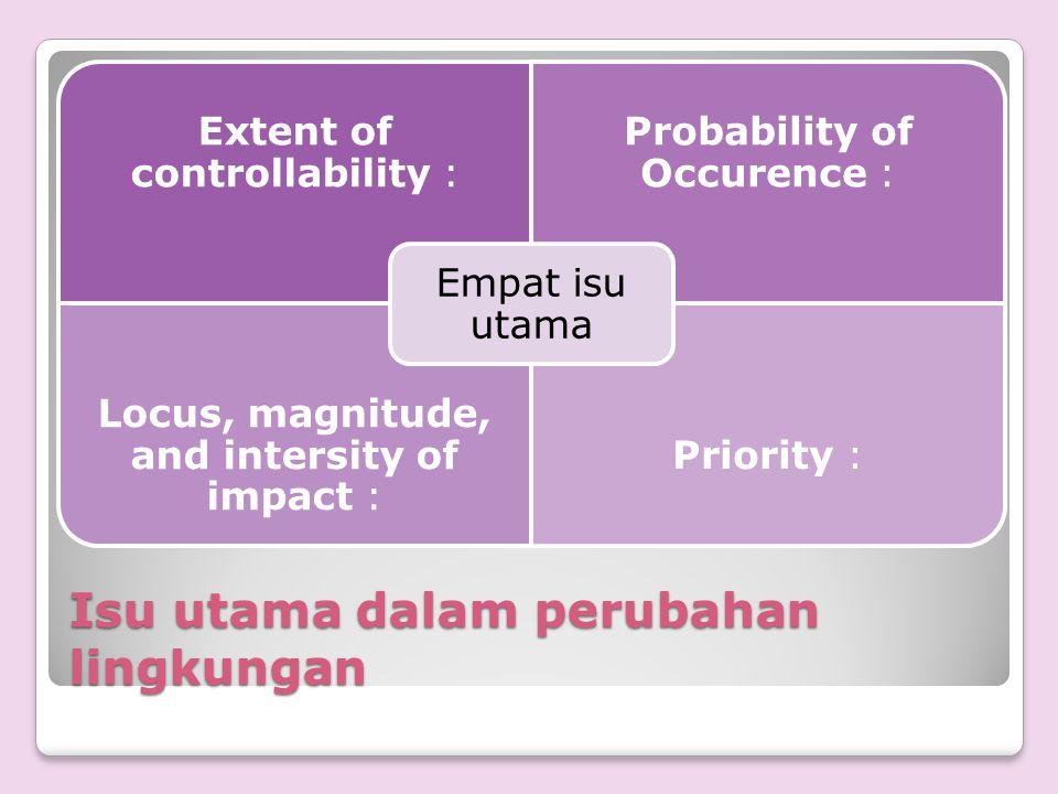Isu utama dalam perubahan lingkungan Extent of controllability : Probability of Occurence : Locus, magnitude, and intersity of impact : Priority : Emp