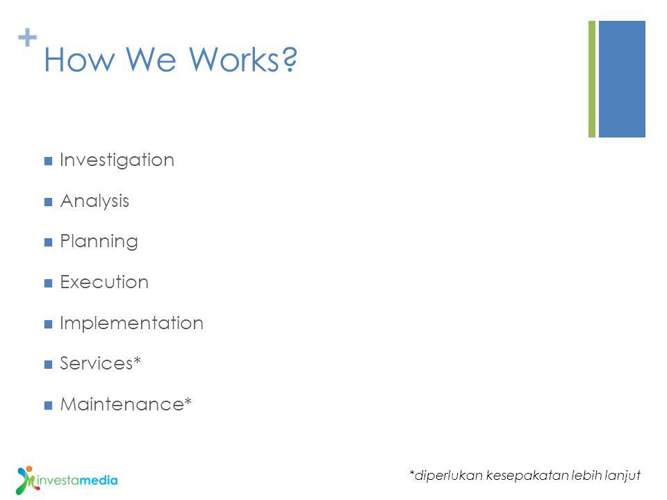 + How We Works? Investigation Analysis Planning Execution Implementation Services* Maintenance* *diperlukan kesepakatan lebih lanjut