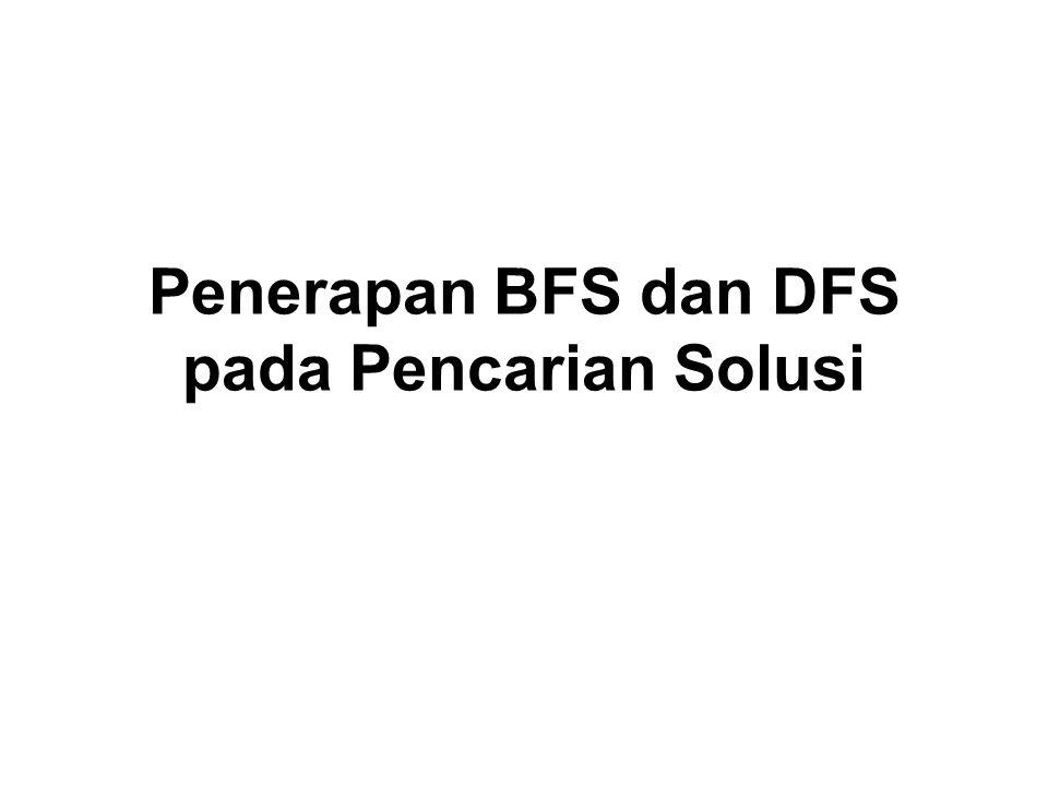 Kompleksitas waktu algoritma DFS pada kasus terburuk adalah O(bm).
