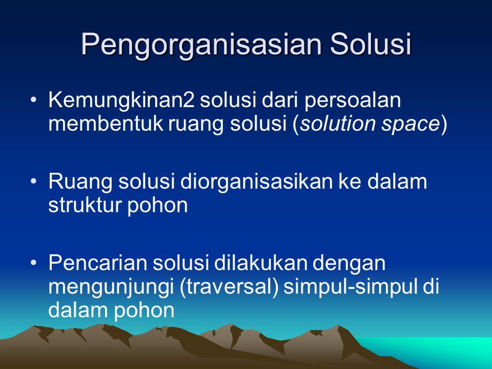 Pengorganisasian Solusi Kemungkinan2 solusi dari persoalan membentuk ruang solusi (solution space) Ruang solusi diorganisasikan ke dalam struktur pohon Pencarian solusi dilakukan dengan mengunjungi (traversal) simpul-simpul di dalam pohon