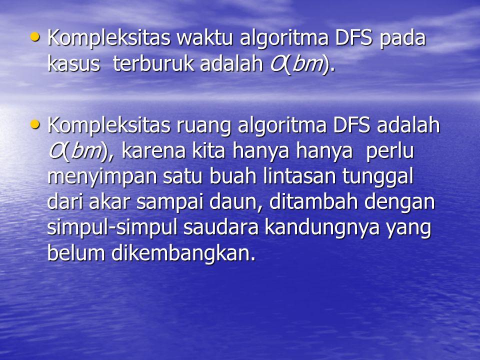 Kompleksitas waktu algoritma DFS pada kasus terburuk adalah O(bm). Kompleksitas waktu algoritma DFS pada kasus terburuk adalah O(bm). Kompleksitas rua