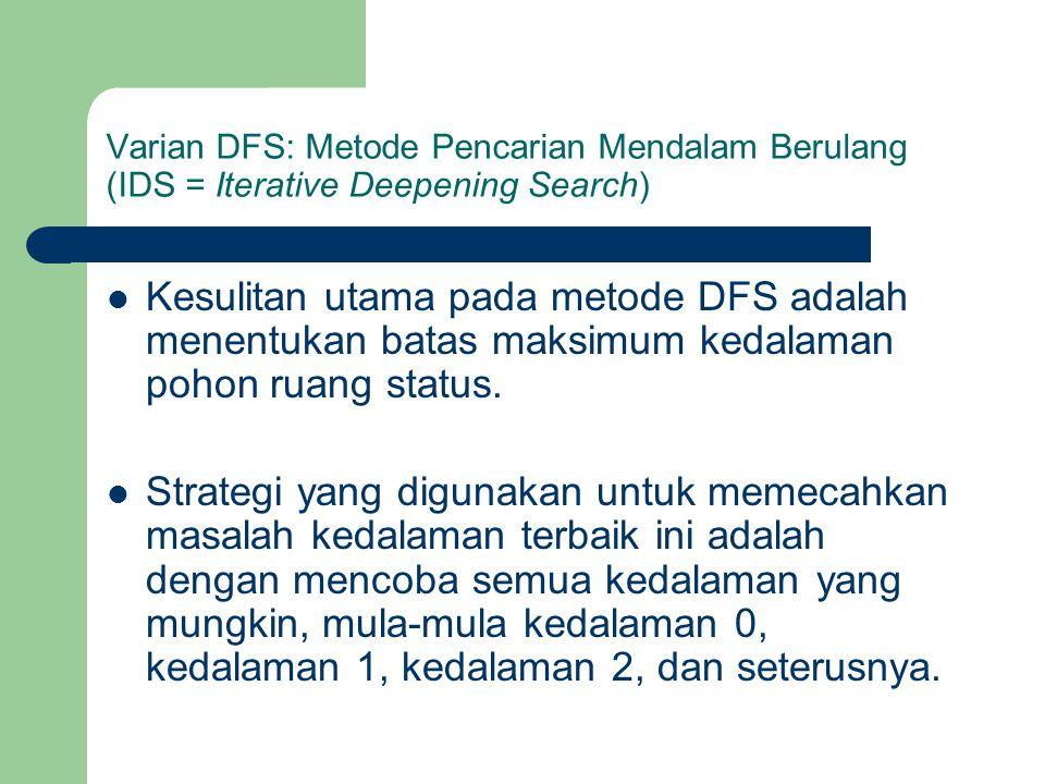 Varian DFS: Metode Pencarian Mendalam Berulang (IDS = Iterative Deepening Search) Kesulitan utama pada metode DFS adalah menentukan batas maksimum kedalaman pohon ruang status.
