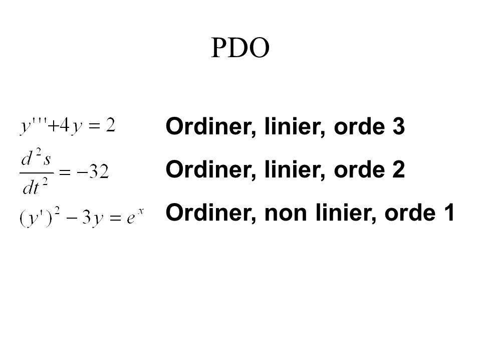 PDO Ordiner, linier, orde 3 Ordiner, linier, orde 2 Ordiner, non linier, orde 1