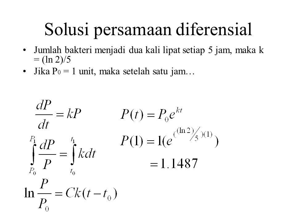 Jumlah bakteri menjadi dua kali lipat setiap 5 jam, maka k = (ln 2)/5 Jika P 0 = 1 unit, maka setelah satu jam… Solusi persamaan diferensial
