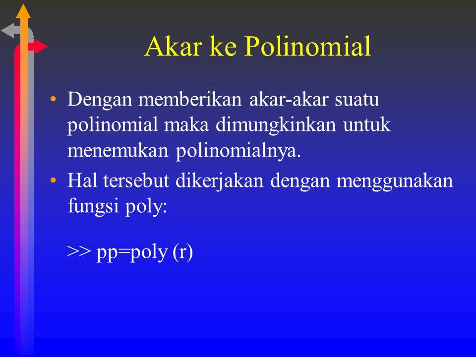 Akar ke Polinomial Dengan memberikan akar-akar suatu polinomial maka dimungkinkan untuk menemukan polinomialnya. Hal tersebut dikerjakan dengan menggu