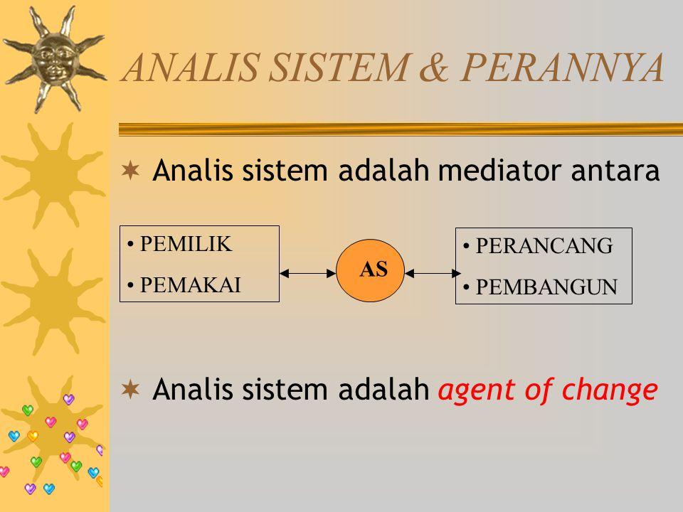 ANALIS SISTEM & PERANNYA  Analis sistem adalah mediator antara  Analis sistem adalah agent of change PEMILIK PEMAKAI PERANCANG PEMBANGUN AS
