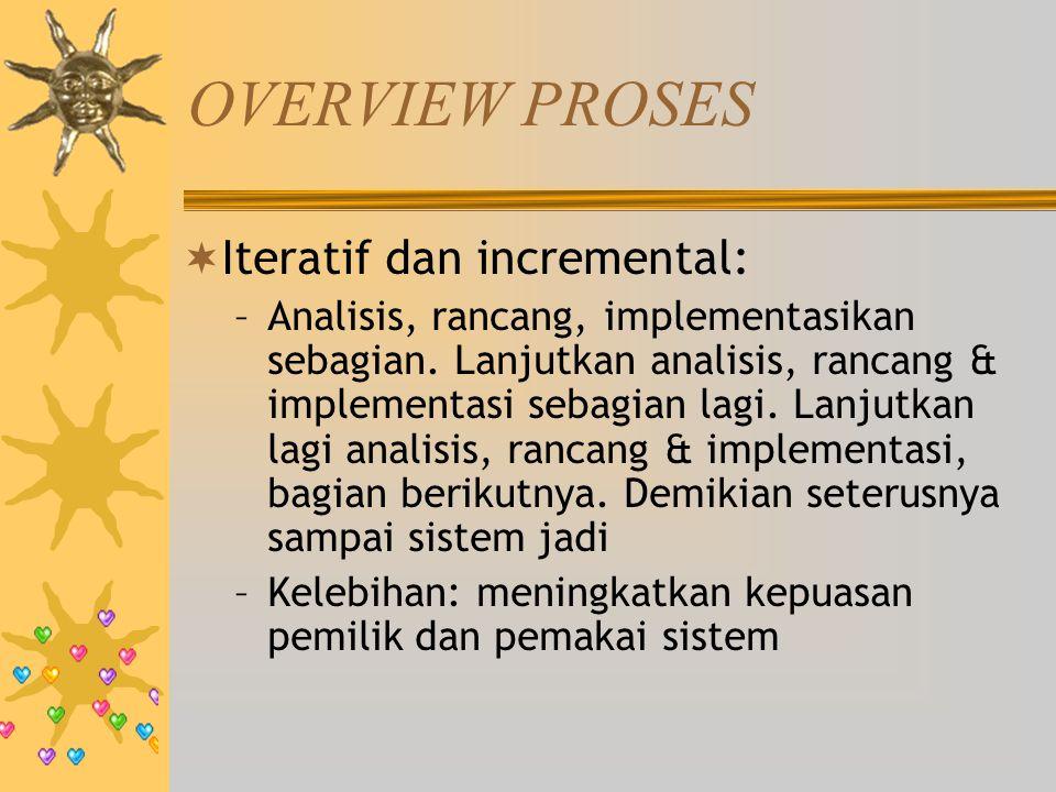 OVERVIEW PROSES  Iteratif dan incremental: –Analisis, rancang, implementasikan sebagian.