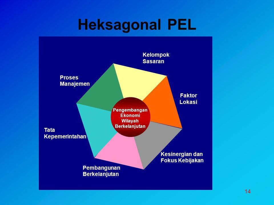 14 Heksagonal PEL Faktor Lokasi Proses Manajemen Tata Kepemerintahan Pengembangan Ekonomi Wilayah Berkelanjutan Kesinergian dan Fokus Kebijakan Kelomp