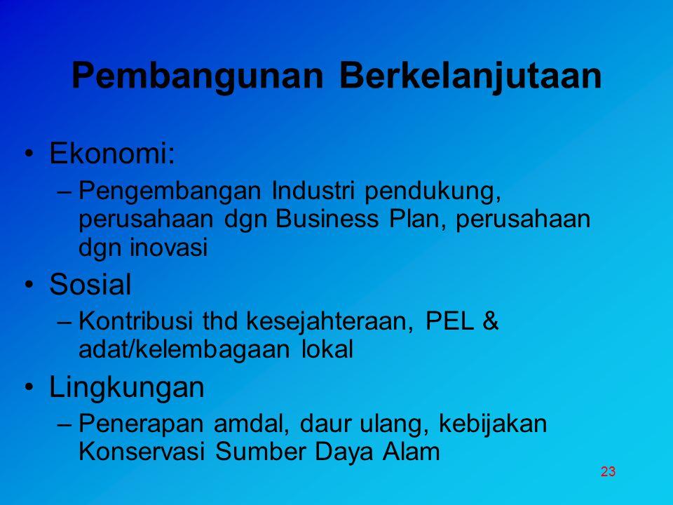 23 Pembangunan Berkelanjutaan Ekonomi: –Pengembangan Industri pendukung, perusahaan dgn Business Plan, perusahaan dgn inovasi Sosial –Kontribusi thd k