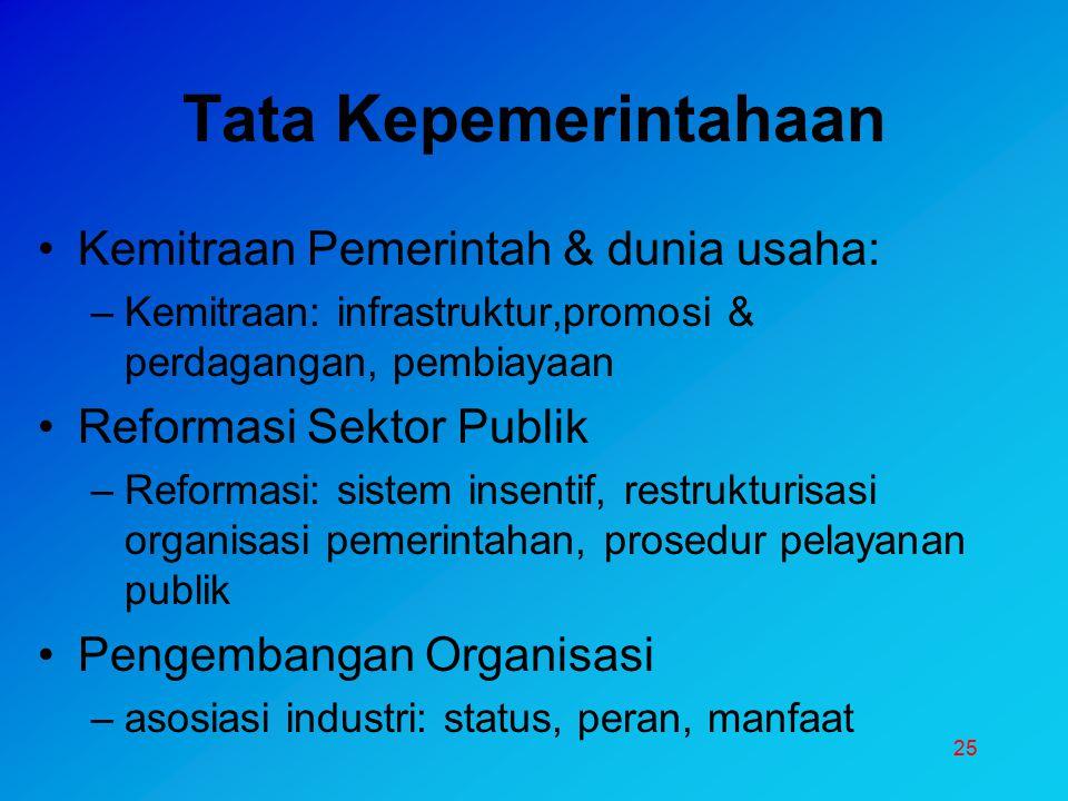 25 Tata Kepemerintahaan Kemitraan Pemerintah & dunia usaha: –Kemitraan: infrastruktur,promosi & perdagangan, pembiayaan Reformasi Sektor Publik –Refor