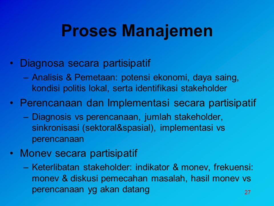 27 Proses Manajemen Diagnosa secara partisipatif –Analisis & Pemetaan: potensi ekonomi, daya saing, kondisi politis lokal, serta identifikasi stakehol