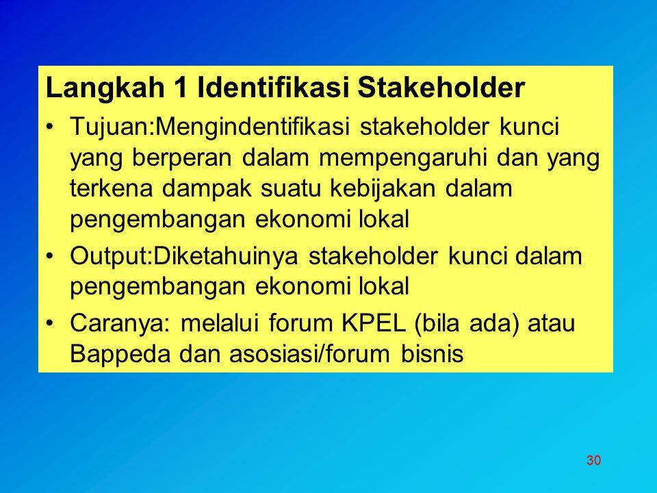 30 Langkah 1 Identifikasi Stakeholder Tujuan:Mengindentifikasi stakeholder kunci yang berperan dalam mempengaruhi dan yang terkena dampak suatu kebija