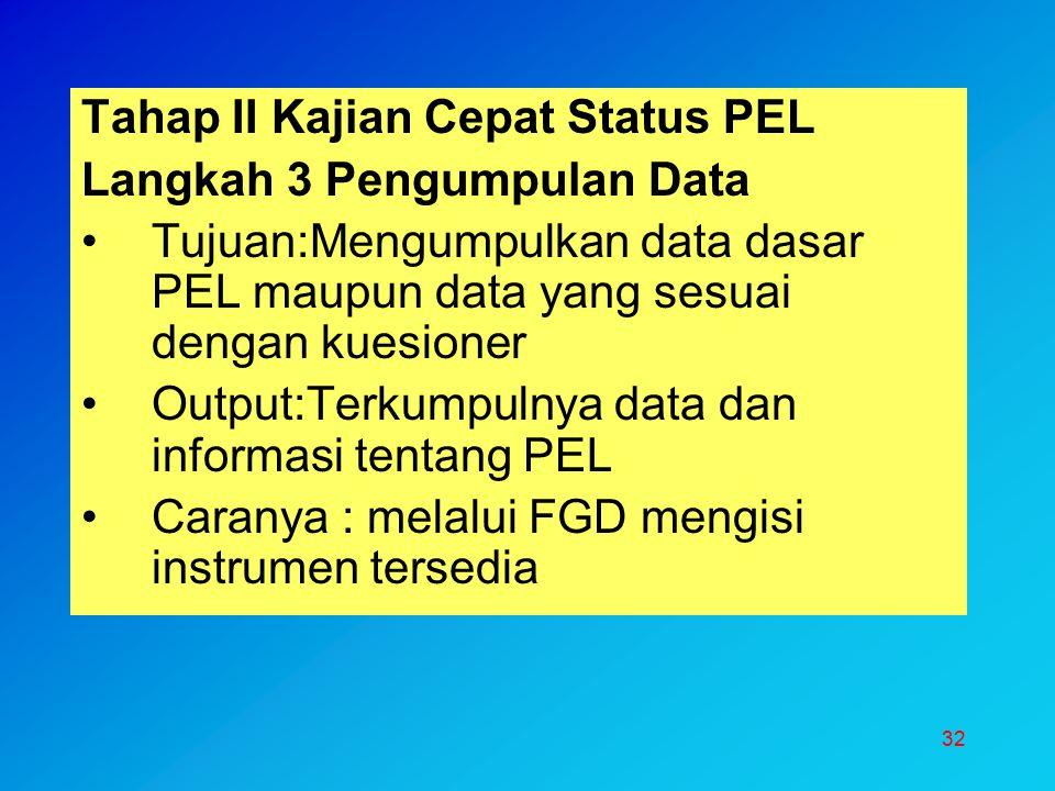 32 Tahap II Kajian Cepat Status PEL Langkah 3 Pengumpulan Data Tujuan:Mengumpulkan data dasar PEL maupun data yang sesuai dengan kuesioner Output:Terk