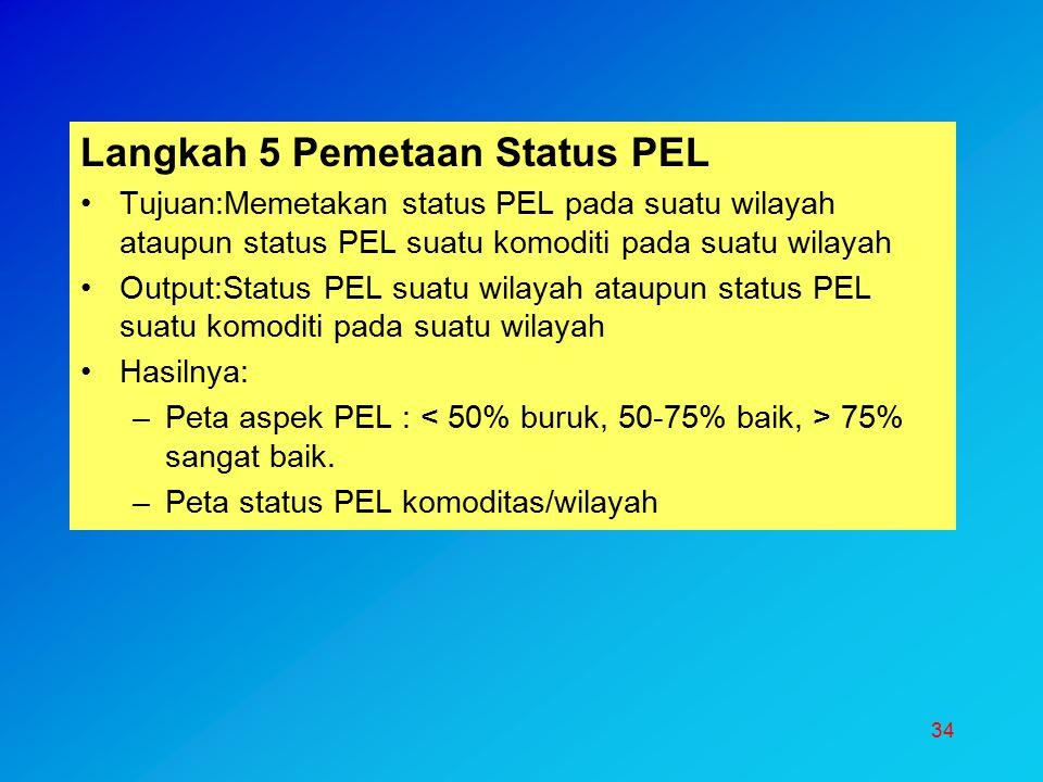 34 Langkah 5 Pemetaan Status PEL Tujuan:Memetakan status PEL pada suatu wilayah ataupun status PEL suatu komoditi pada suatu wilayah Output:Status PEL
