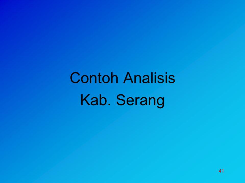 41 Contoh Analisis Kab. Serang