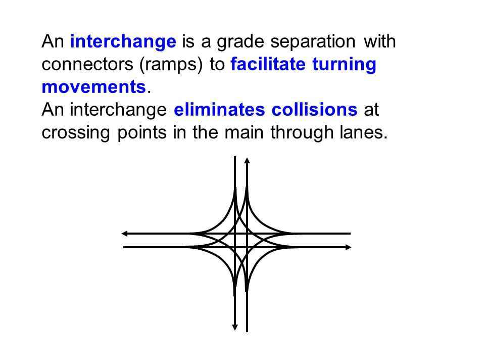 An interchange is a grade separation with connectors (ramps) to facilitate turning movements. An interchange eliminates collisions at crossing points