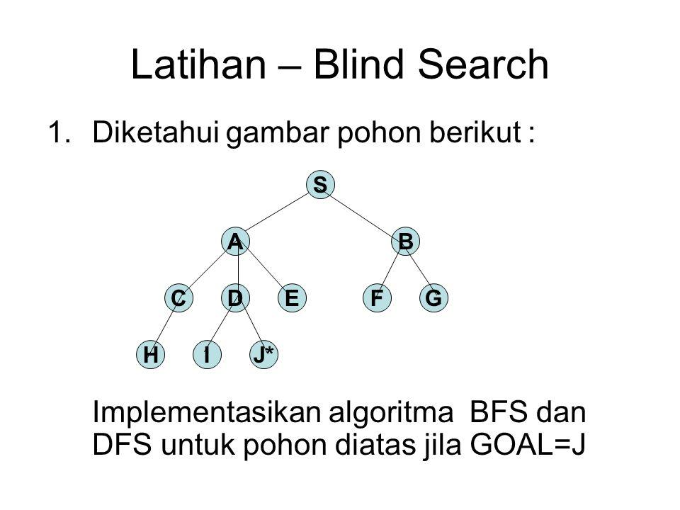 Latihan – Blind Search 1.Diketahui gambar pohon berikut : Implementasikan algoritma BFS dan DFS untuk pohon diatas jila GOAL=J S AB I DC J*H EFG