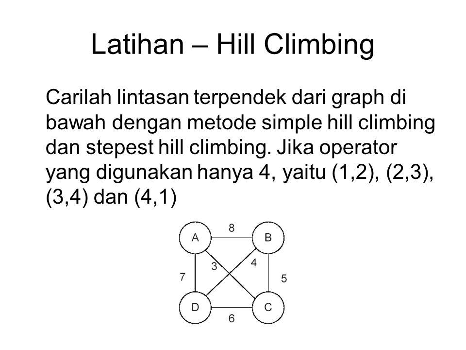 Latihan – Hill Climbing Carilah lintasan terpendek dari graph di bawah dengan metode simple hill climbing dan stepest hill climbing. Jika operator yan
