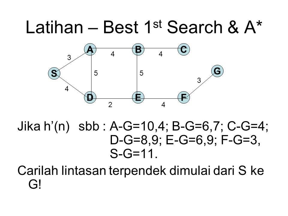 Latihan – Best 1 st Search & A* Jika h'(n) sbb : A-G=10,4; B-G=6,7; C-G=4; D-G=8,9; E-G=6,9; F-G=3, S-G=11. Carilah lintasan terpendek dimulai dari S