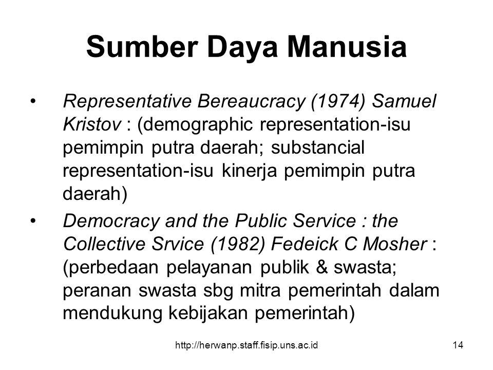 http://herwanp.staff.fisip.uns.ac.id14 Sumber Daya Manusia Representative Bereaucracy (1974) Samuel Kristov : (demographic representation-isu pemimpin