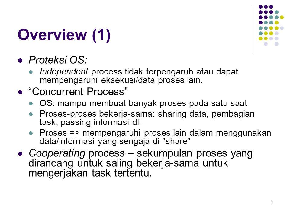 10 Overview (2) Keuntungan kerja-sama antar proses Information sharing: file, DB => digunakan bersama Computation speed-up: parallel proses Modularity: aplikasi besar => dipartisi dalam banyak proses.