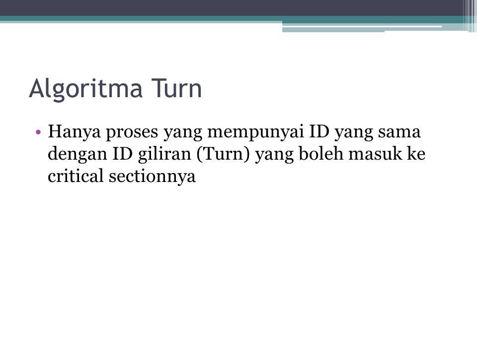 Algoritma Turn Hanya proses yang mempunyai ID yang sama dengan ID giliran (Turn) yang boleh masuk ke critical sectionnya