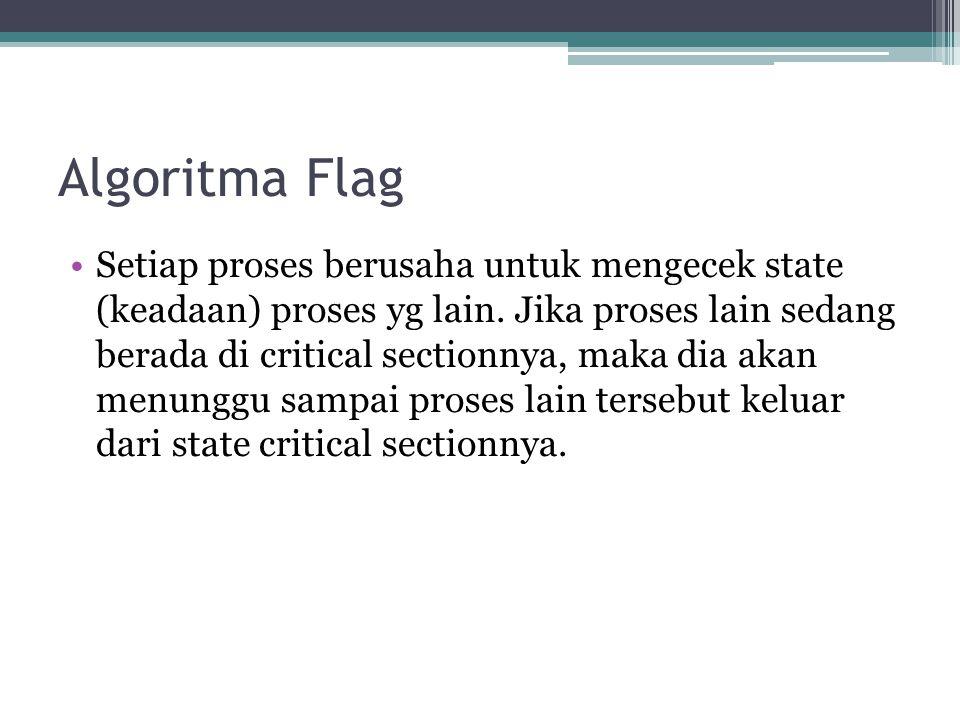 Algoritma Flag Setiap proses berusaha untuk mengecek state (keadaan) proses yg lain. Jika proses lain sedang berada di critical sectionnya, maka dia a