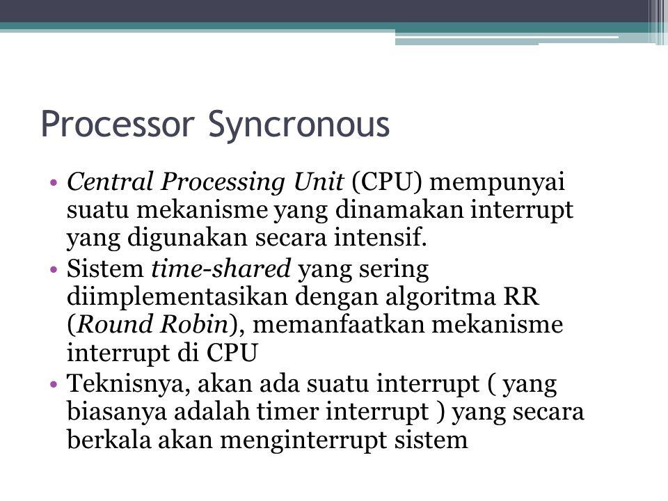 Processor Syncronous Central Processing Unit (CPU) mempunyai suatu mekanisme yang dinamakan interrupt yang digunakan secara intensif. Sistem time-shar