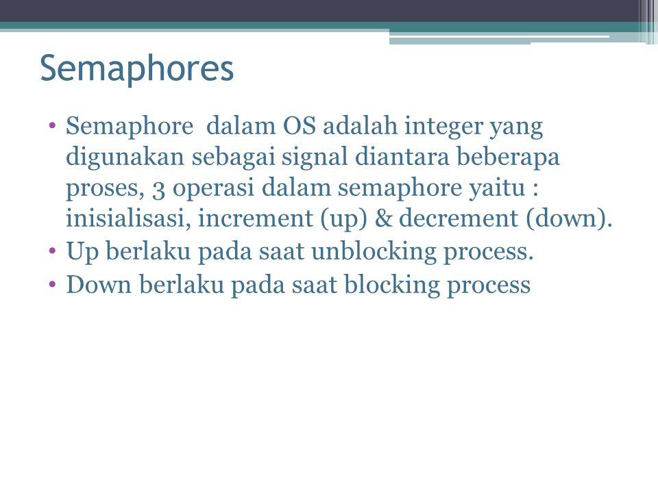 Semaphores Semaphore dalam OS adalah integer yang digunakan sebagai signal diantara beberapa proses, 3 operasi dalam semaphore yaitu : inisialisasi, increment (up) & decrement (down).