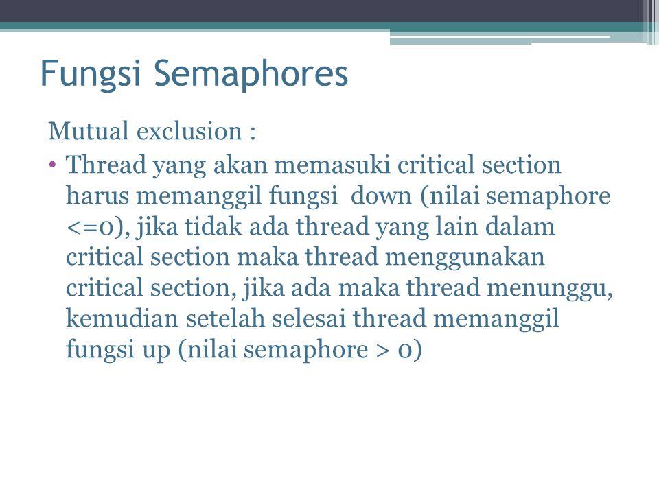 Fungsi Semaphores Mutual exclusion : Thread yang akan memasuki critical section harus memanggil fungsi down (nilai semaphore 0)