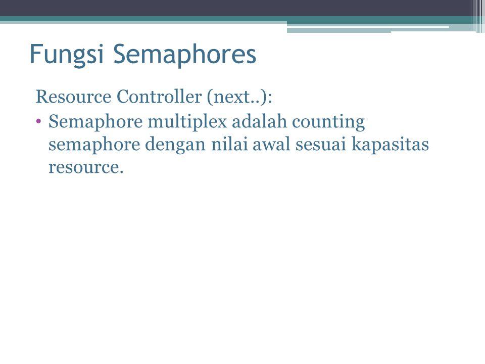 Fungsi Semaphores Resource Controller (next..): Semaphore multiplex adalah counting semaphore dengan nilai awal sesuai kapasitas resource.
