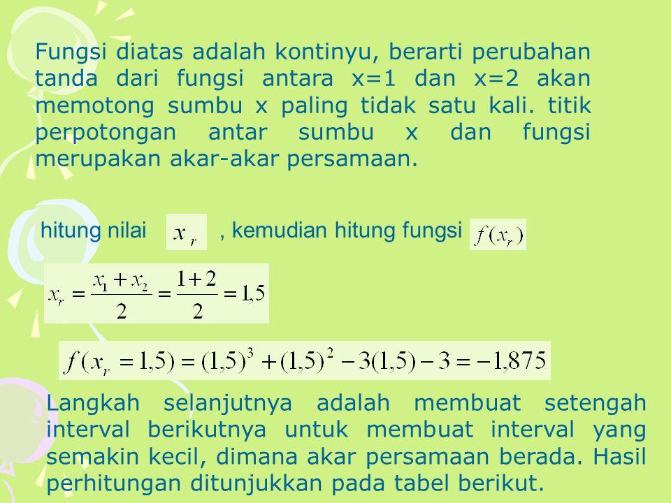 Fungsi diatas adalah kontinyu, berarti perubahan tanda dari fungsi antara x=1 dan x=2 akan memotong sumbu x paling tidak satu kali. titik perpotongan