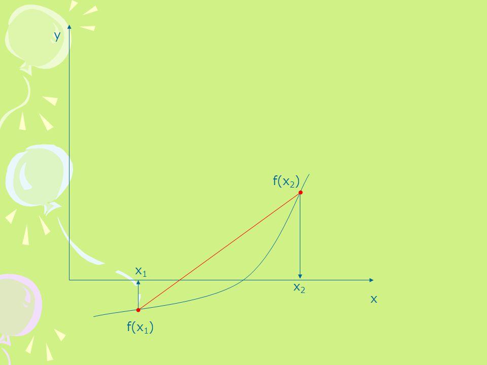 x1x1 x2x2 f(x 1 ) f(x 2 ) x y