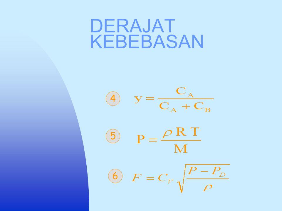 DERAJAT KEBEBASAN Persamaan yang diketahui: 1 2 3