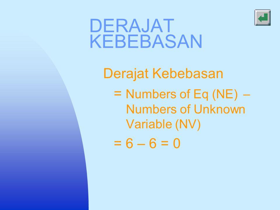 DERAJAT KEBEBASAN 4 5 6