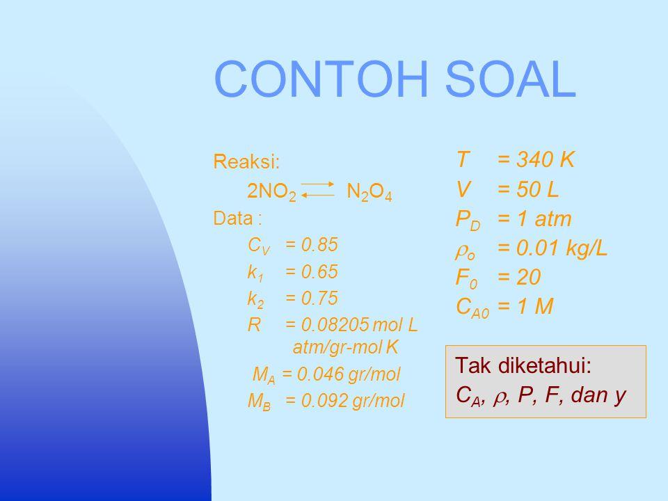 SOLUSI Penentuan solusi untuk sistem ini menggunakan software ithink ® 5.1.1 dengan menggunakan 3 stock/level yaitu C A, C B, dan Rho
