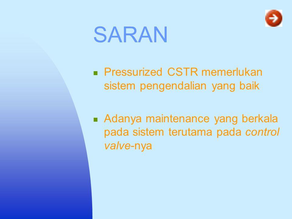 KESIMPULAN Variabel yang paling berpengaruh dalam sistem Pressurized CSTR adalah F 0 (Laju Alir Volumetrik) dan C v (Koefisien Valve Sizing) Variabel lain yang juga mempunyai pengaruh yang cukup besar adalah C A0 (Konsentrasi Awal)