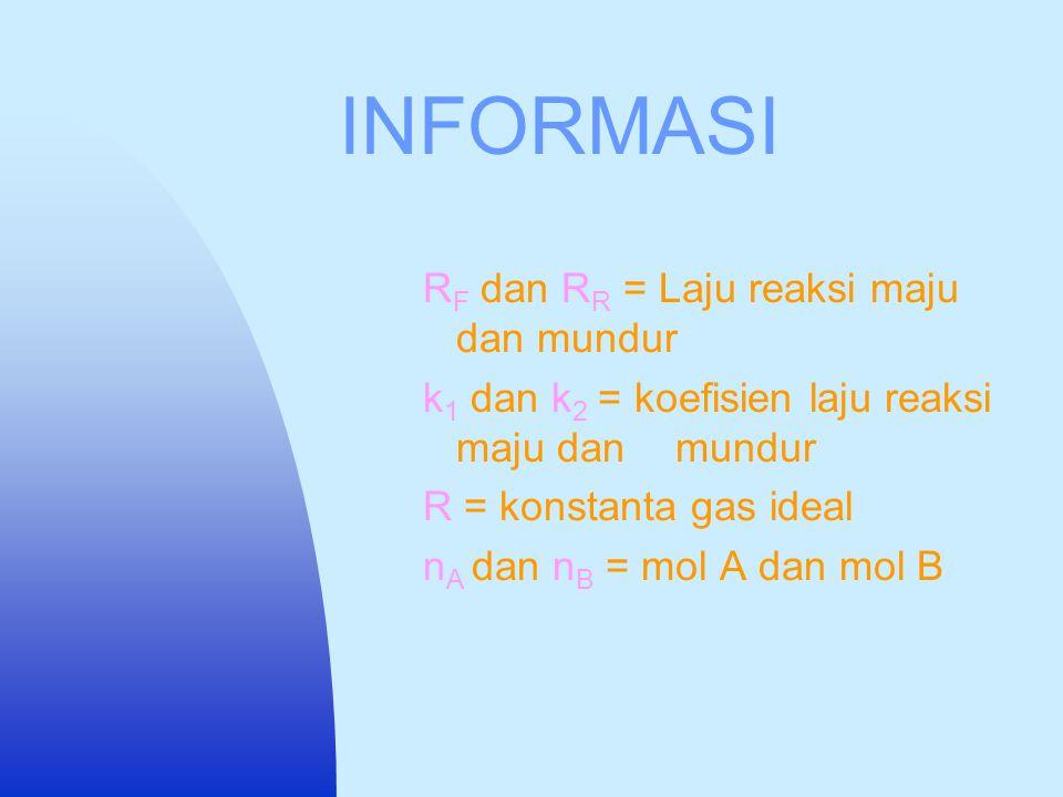 INFORMASI R F dan R R = Laju reaksi maju dan mundur k 1 dan k 2 = koefisien laju reaksi maju dan mundur R = konstanta gas ideal n A dan n B = mol A dan mol B
