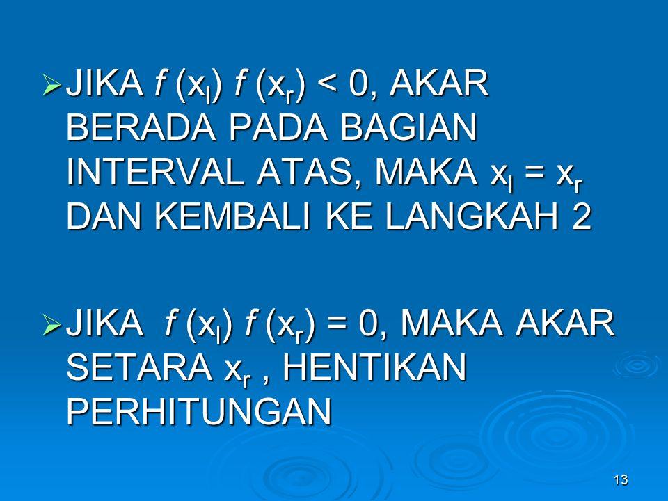 13  JIKA f (x l ) f (x r ) < 0, AKAR BERADA PADA BAGIAN INTERVAL ATAS, MAKA x l = x r DAN KEMBALI KE LANGKAH 2  JIKA f (x l ) f (x r ) = 0, MAKA AKA