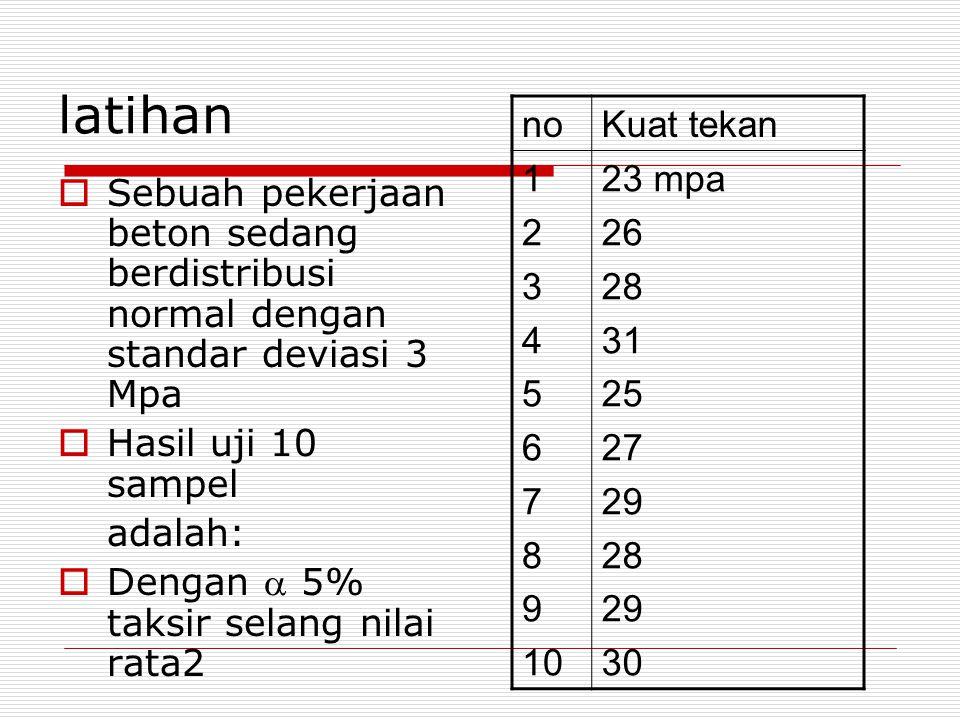 MENAKSIR VARIAN  varian populasi yang berdistribusi normal akan berdistrbusi Khi-kuadrat, yaitu  untuk menaksir varian populasi dipakai distribusi Khi-kuadrat yaitu: