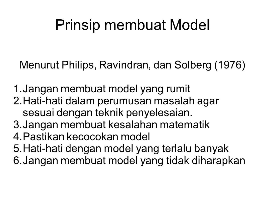 Prinsip membuat Model Menurut Philips, Ravindran, dan Solberg (1976) 1.Jangan membuat model yang rumit 2.Hati-hati dalam perumusan masalah agar sesuai