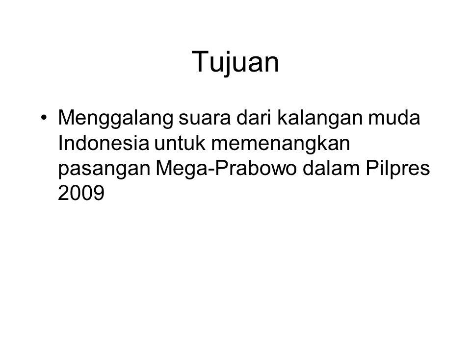 Tujuan Menggalang suara dari kalangan muda Indonesia untuk memenangkan pasangan Mega-Prabowo dalam Pilpres 2009