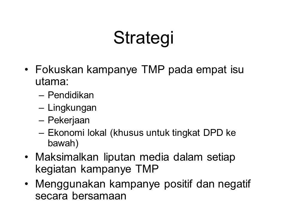 Strategi Fokuskan kampanye TMP pada empat isu utama: –Pendidikan –Lingkungan –Pekerjaan –Ekonomi lokal (khusus untuk tingkat DPD ke bawah) Maksimalkan liputan media dalam setiap kegiatan kampanye TMP Menggunakan kampanye positif dan negatif secara bersamaan