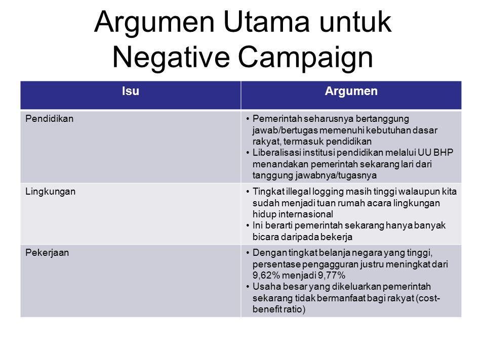 Argumen Utama untuk Positive Campaign Mega-Prabowo Tidak Sekedar Janji karena Sudah Membuat Kontrak Politik dengan Rakyat Anggota legislatif PDI Perjuangan telah menandatangani kontrak politik saat Pemilu Legislatif Program Aksi untuk kemakmuran rakyat dipaparkan secara terbuka oleh Mega-Prabowo Mega-Prabowo akan mengumumkan kabinet bayangan dalam masa kampanye