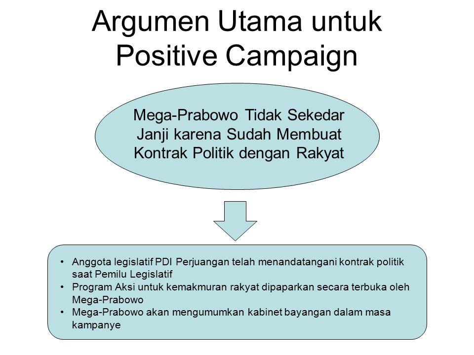 Jargon-jargon yang bisa digunakan dalam alat peraga Isu lingkungan: – Mega-Prabowo.