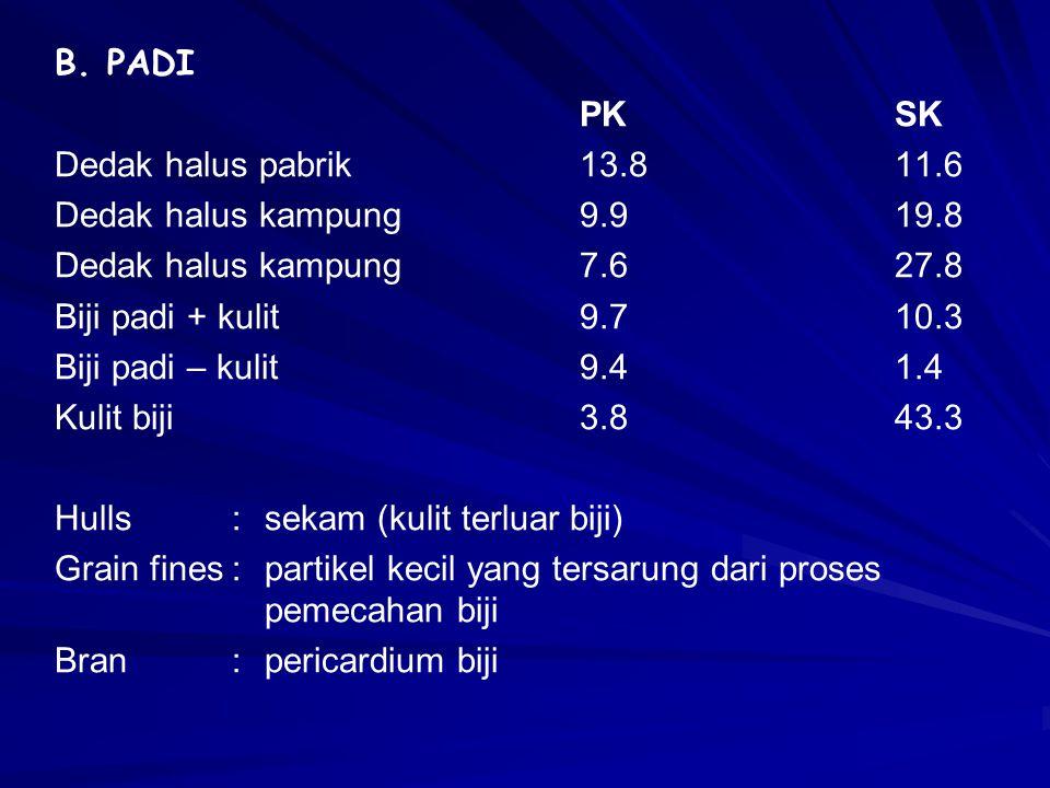 B. PADI PKSK Dedak halus pabrik13.811.6 Dedak halus kampung9.919.8 Dedak halus kampung7.627.8 Biji padi + kulit9.710.3 Biji padi – kulit9.41.4 Kulit b