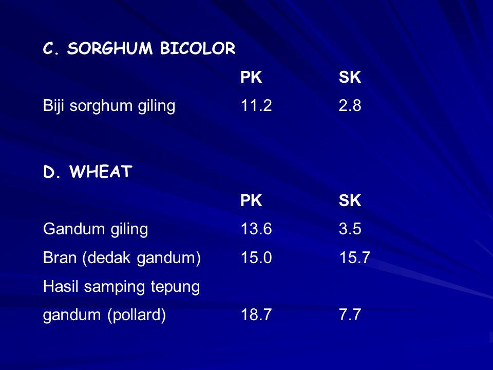 C. SORGHUM BICOLOR PKSK Biji sorghum giling11.22.8 D. WHEAT PKSK Gandum giling13.63.5 Bran (dedak gandum)15.015.7 Hasil samping tepung gandum (pollard